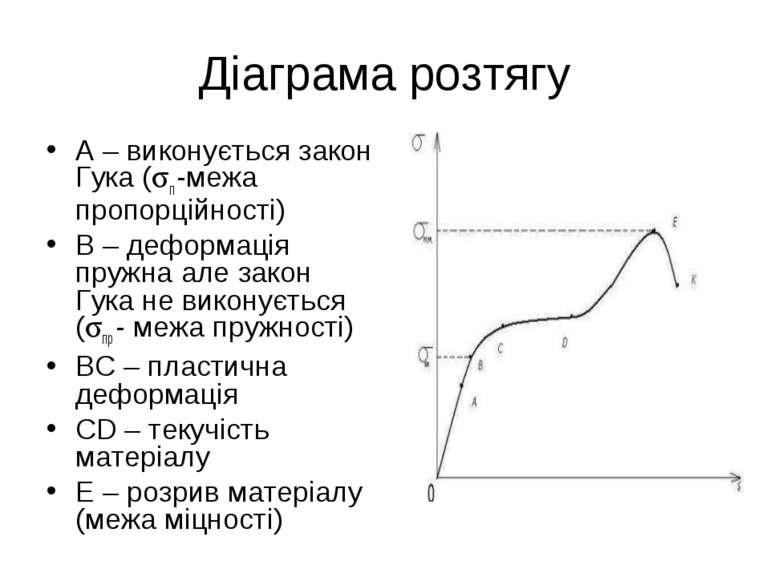 Кристалічні та аморфні тіла. Закон Гука - презентація з фізики