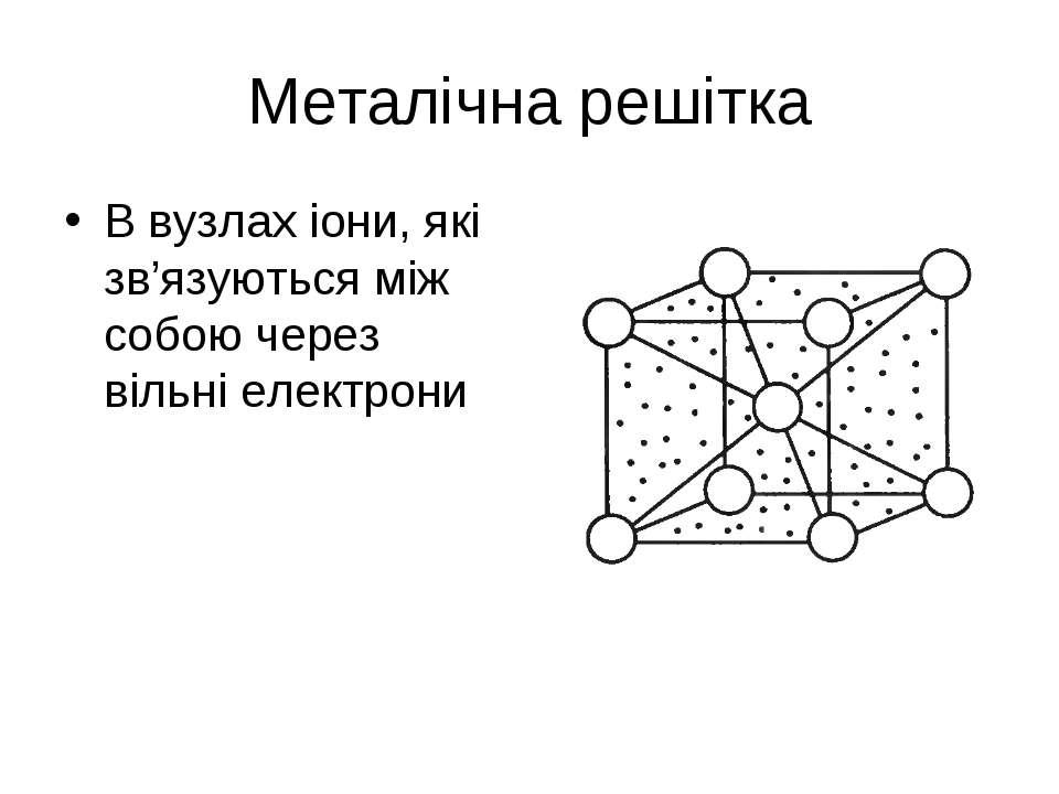 Металічна решітка В вузлах іони, які зв'язуються між собою через вільні елект...