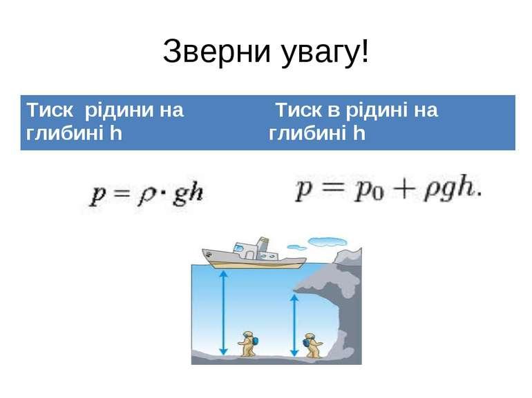 Зверни увагу! Тиск рідини на глибині h Тиск в рідині на глибині h