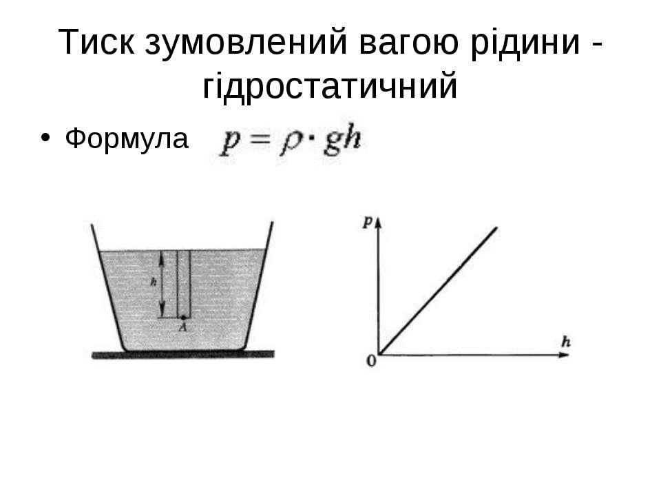 Тиск зумовлений вагою рідини - гідростатичний Формула