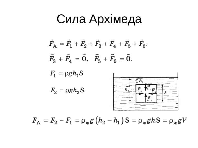 Сила Архімеда