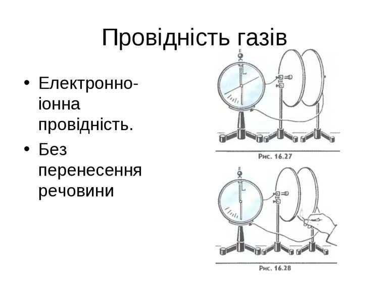Провідність газів Електронно-іонна провідність. Без перенесення речовини