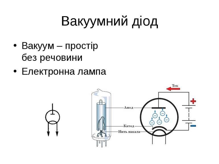 Вакуумний діод Вакуум – простір без речовини Електронна лампа