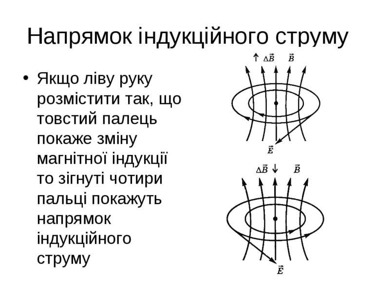 Напрямок індукційного струму Якщо ліву руку розмістити так, що товстий палець...