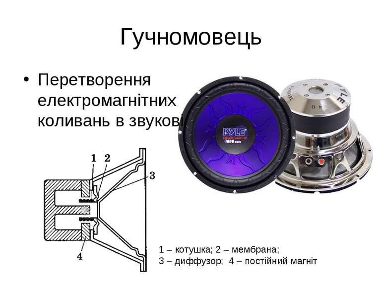 Гучномовець Перетворення електромагнітних коливань в звукові 1 – котушка; 2 –...