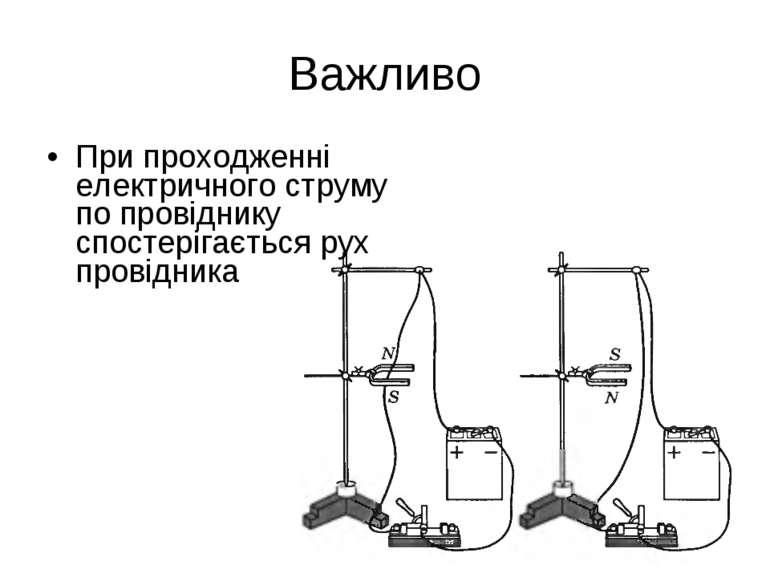 Важливо При проходженні електричного струму по провіднику спостерігається рух...