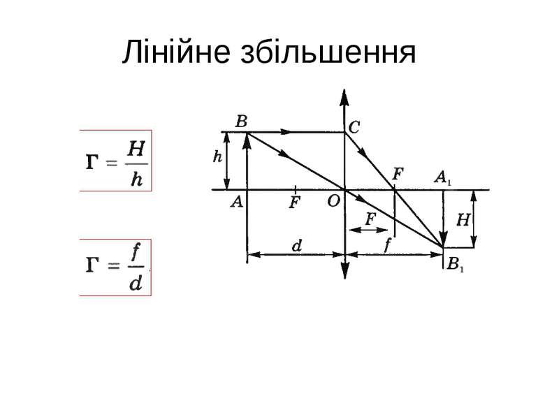 Лінійне збільшення