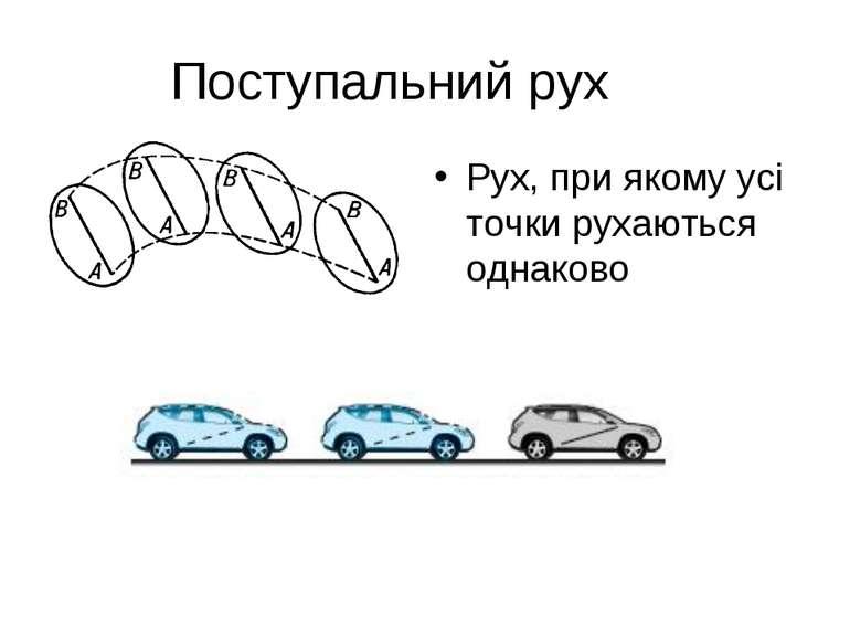 Поступальний рух Рух, при якому усі точки рухаються однаково