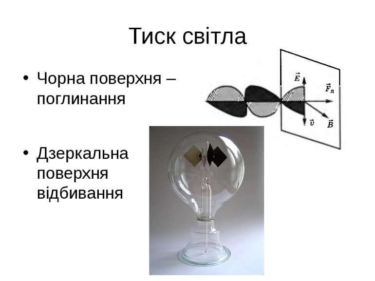Тиск світла Чорна поверхня – поглинання Дзеркальна поверхня відбивання