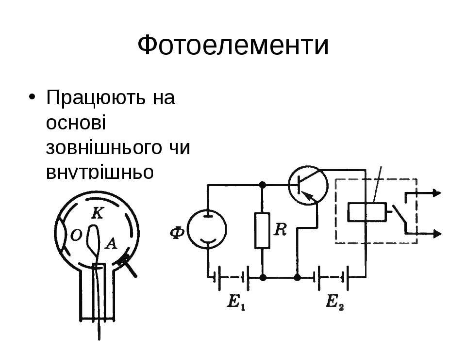 Фотоелементи Працюють на основі зовнішнього чи внутрішнього фотоефекту