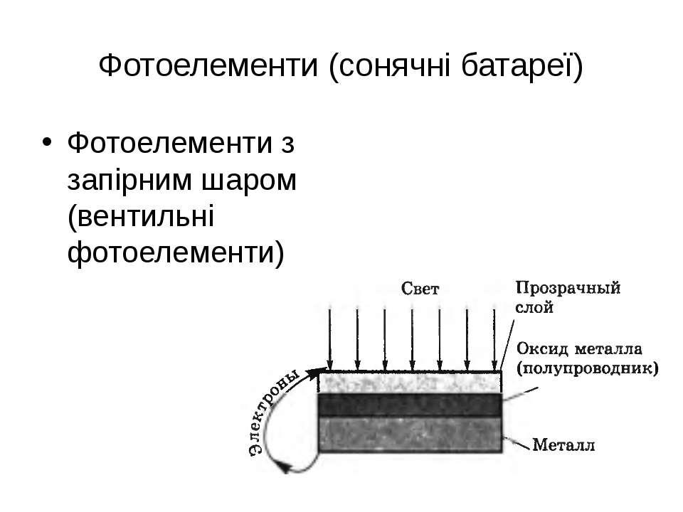 Фотоелементи (сонячні батареї) Фотоелементи з запірним шаром (вентильні фотое...
