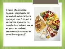 З їжею обов'язково повинні надходити всі незамінні амінокислоти, дефіцит хоча...