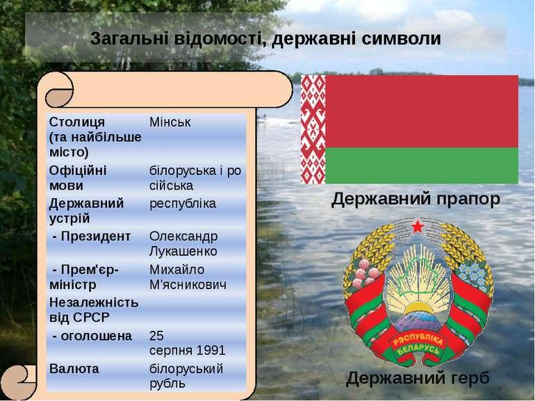 Загальні відомості, державні символи Державний прапор Державний герб Столиця ...