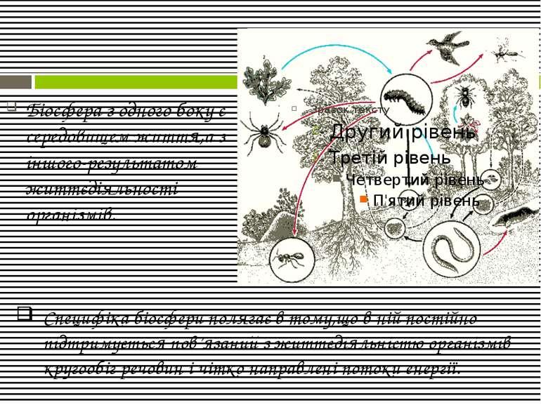 Біосфера з одного боку є середовищем життя,а з іншого-результатом життєдіяльн...