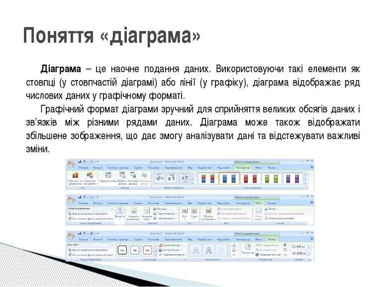 Графіки з накопиченням, які відображаються з маркерами для позначення окремих...