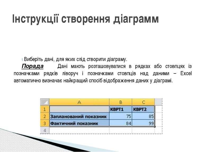 На об'ємних графіках кожен рядок або стовпець даних відображається у вигляді ...