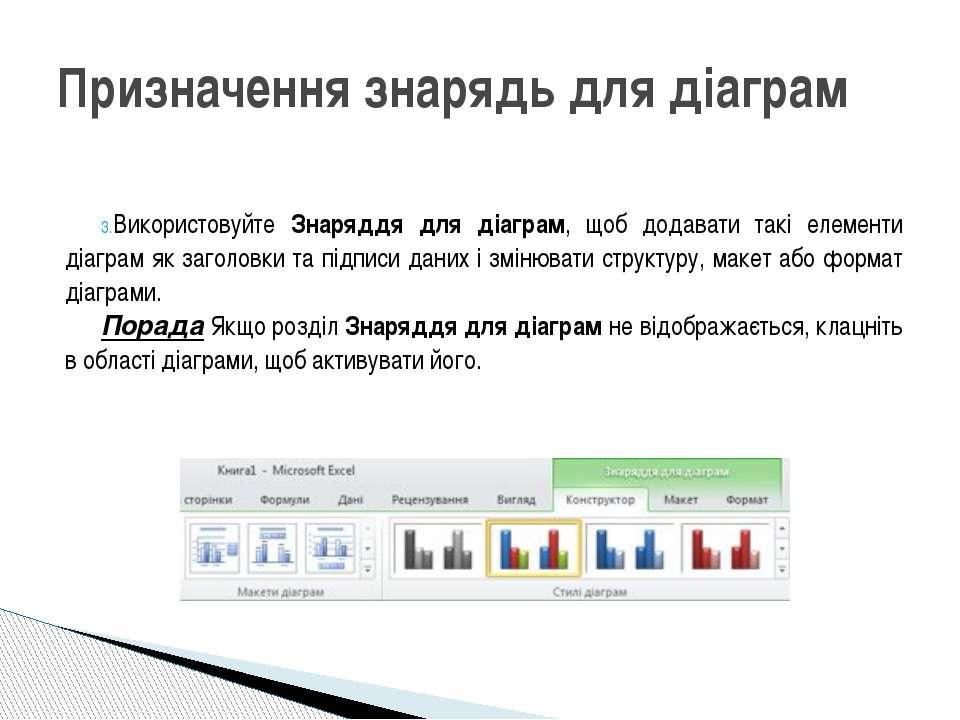 Плоска секторна та об'ємна секторна діаграма Вторинна секторна діаграма та вт...