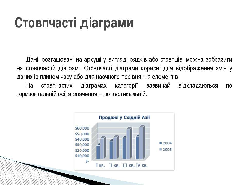 Для діаграм цього типу пропонуються такі самі звичайні, з накопиченням і норм...