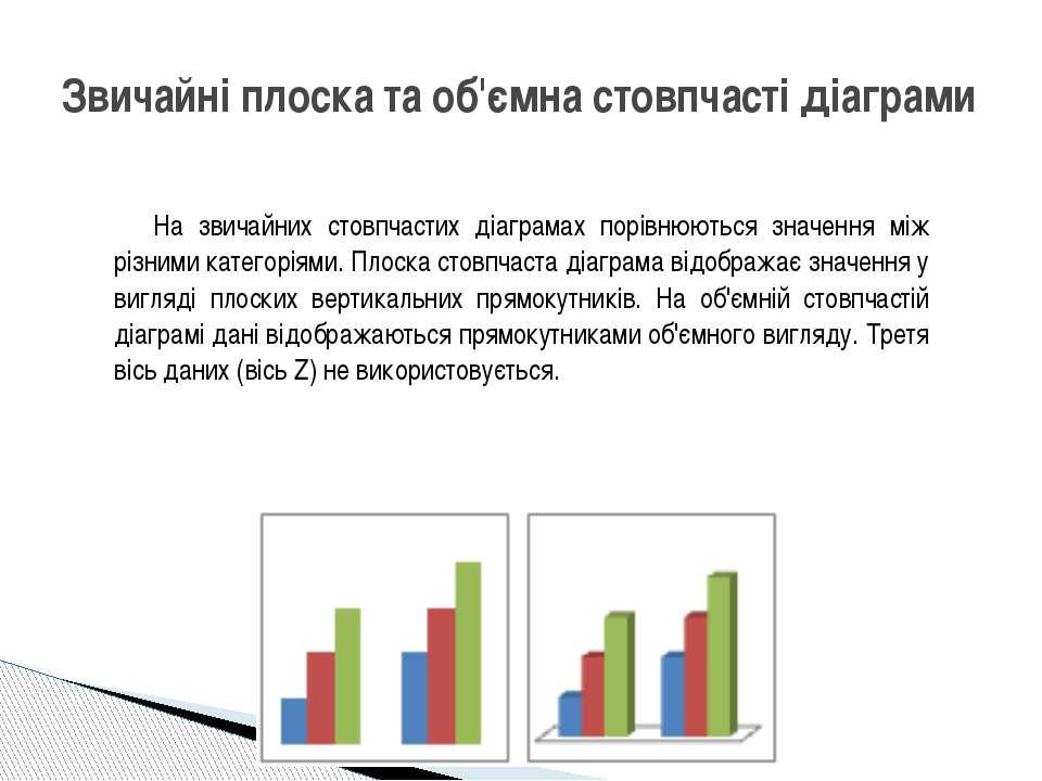 Звичайні плоска та об'ємна стовпчасті діаграми На звичайних стовпчастих діагр...