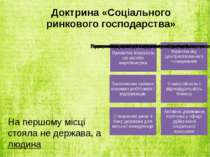 Доктрина «Соціального ринкового господарства» На першому місці стояла не держ...