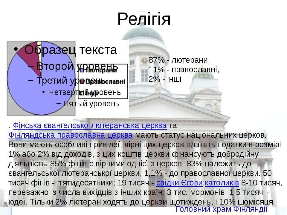 Релігія 87% - лютерани, 11% - православні, 2% - інші Головний храм Фінляндії ...