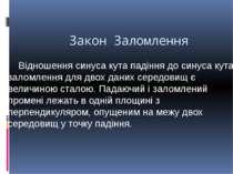 Закон Заломлення Відношення синуса кута падіння до синуса кута заломлення для...