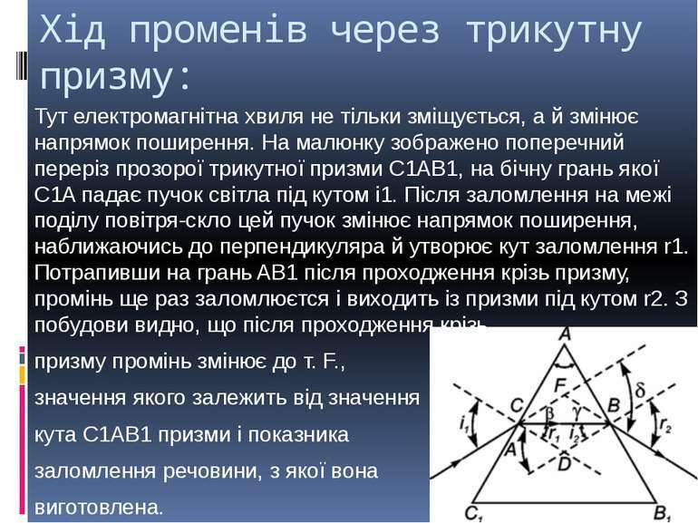 Хід променів через трикутну призму: Тут електромагнітна хвиля не тільки зміщу...