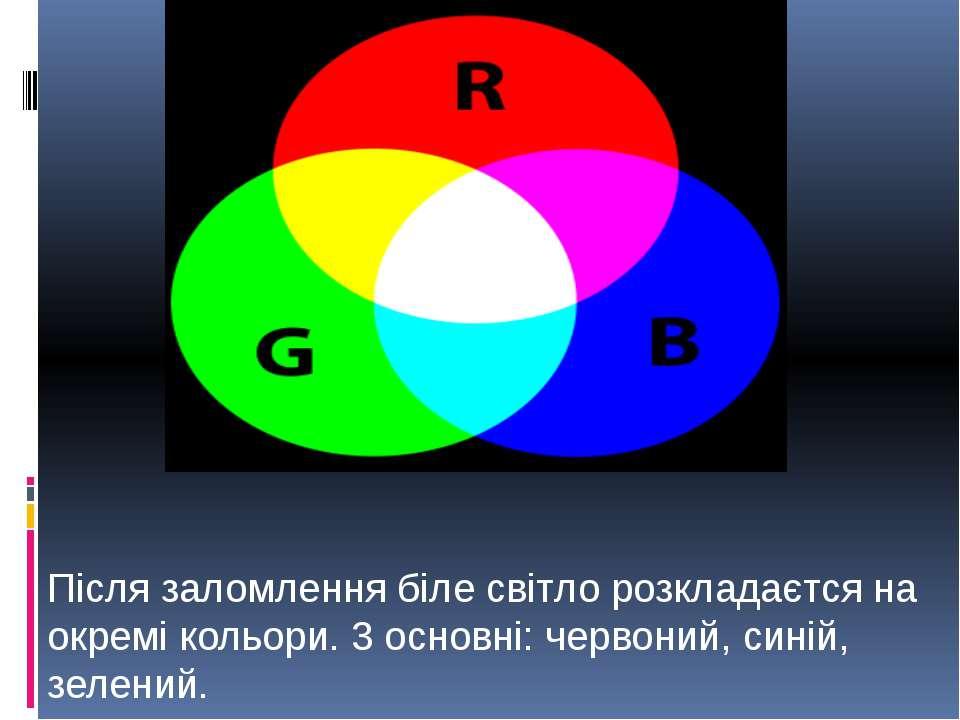 Після заломлення біле світло розкладаєтся на окремі кольори. 3 основні: черво...