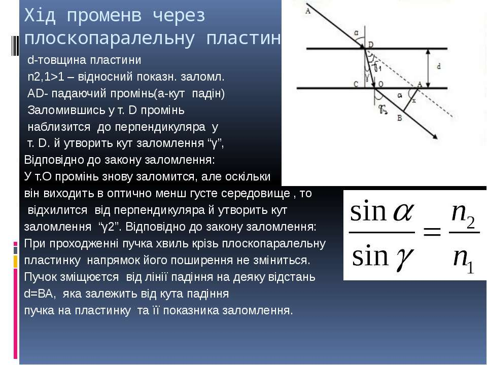 Хід променв через плоскопаралельну пластину: d-товщина пластини n2,1>1 – відн...