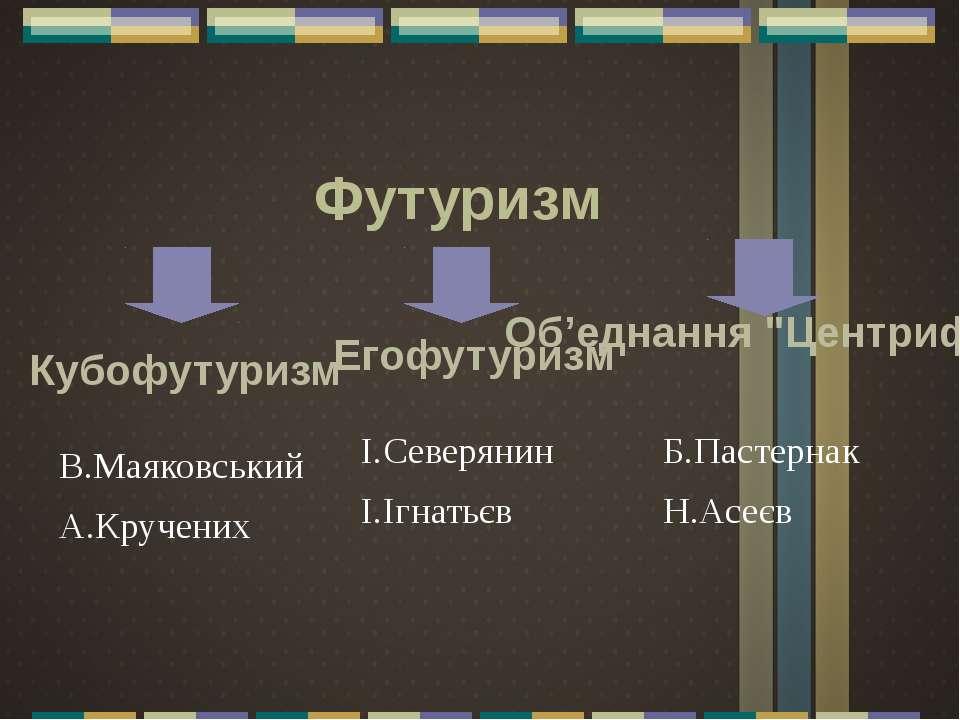Футуризм Кубофутуризм Егофутуризм В.Маяковський А.Кручених І.Северянин І.Ігна...