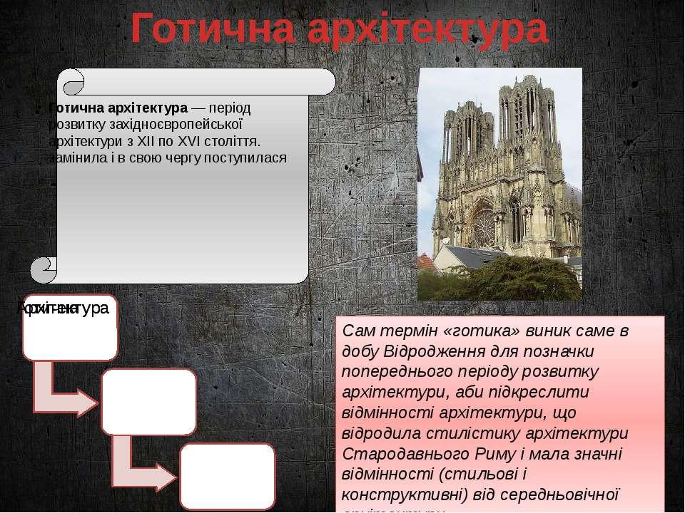 Готична архітектура Готична архітектура — період розвитку західноєвропейської...