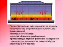 Рівень фізіологічних змін в організмі під впливом інфрачервоного випромінюван...