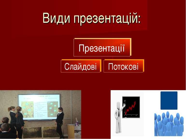 Види презентацій: