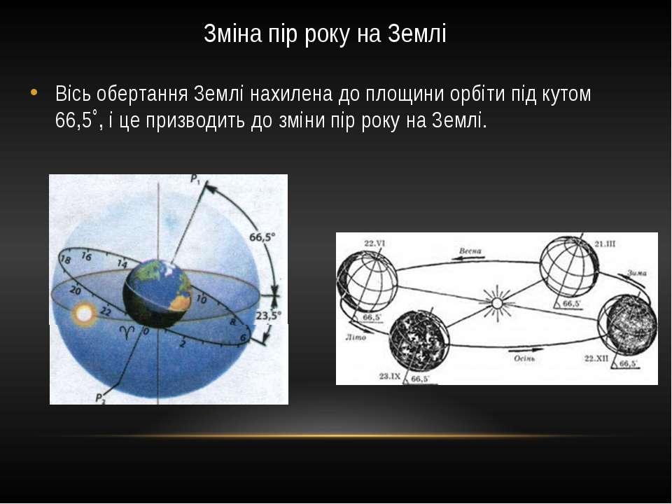 Зміна пір року на Землі Вісь обертання Землі нахилена до площини орбіти під к...