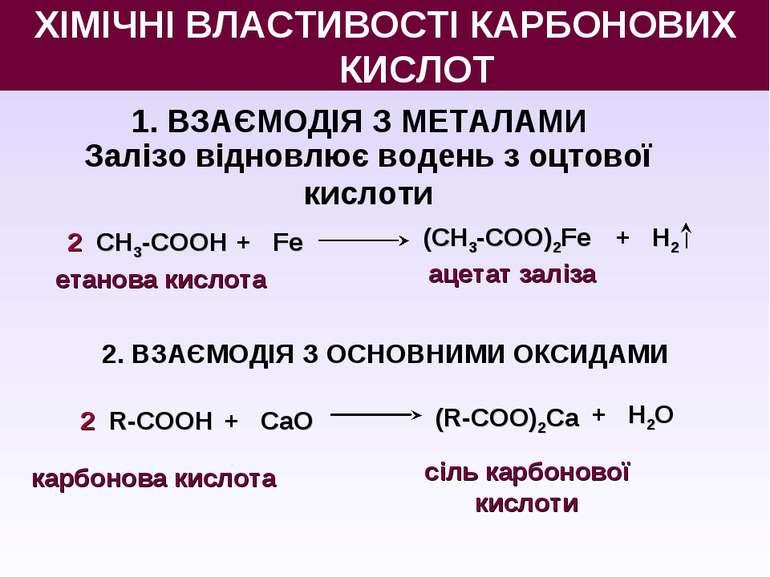 1. ВЗАЄМОДІЯ З МЕТАЛАМИ 2 СН3-СООН + Fe етанова кислота ХІМІЧНІ ВЛАСТИВОСТІ К...