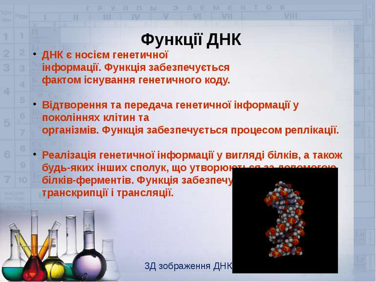 Функції ДНК ДНК є носієм генетичної інформації.Функціязабезпечується фактом...