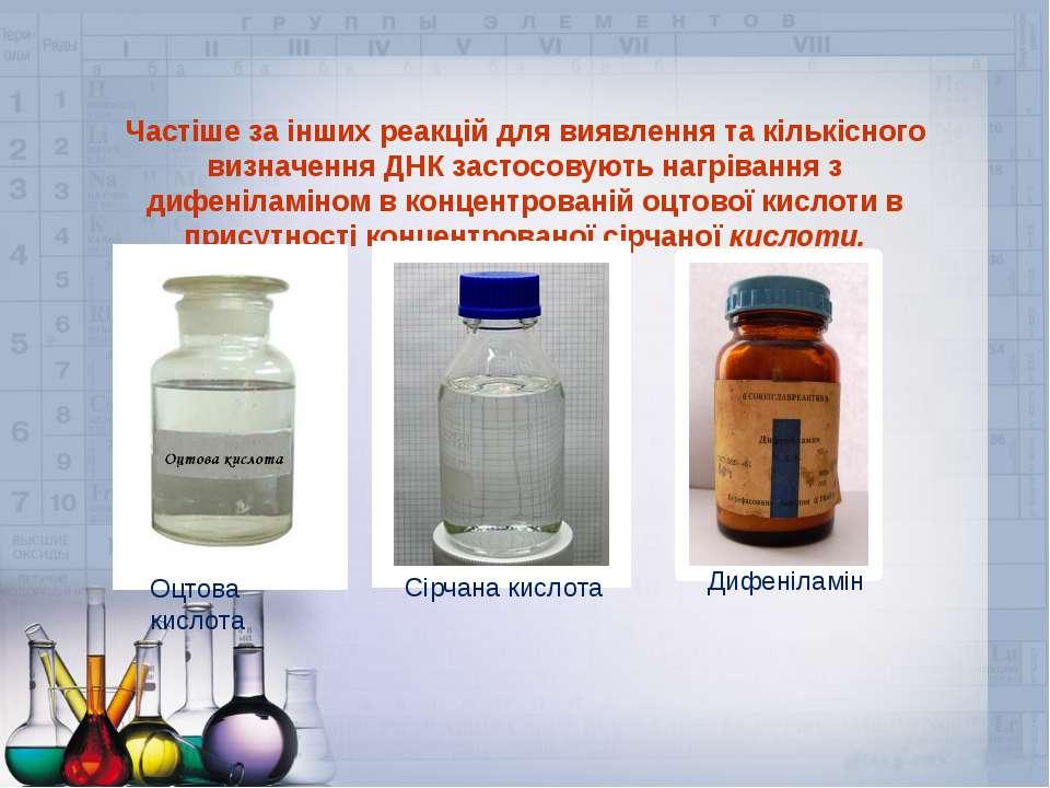 Частіше за інших реакцій для виявлення та кількісного визначення ДНК застосов...