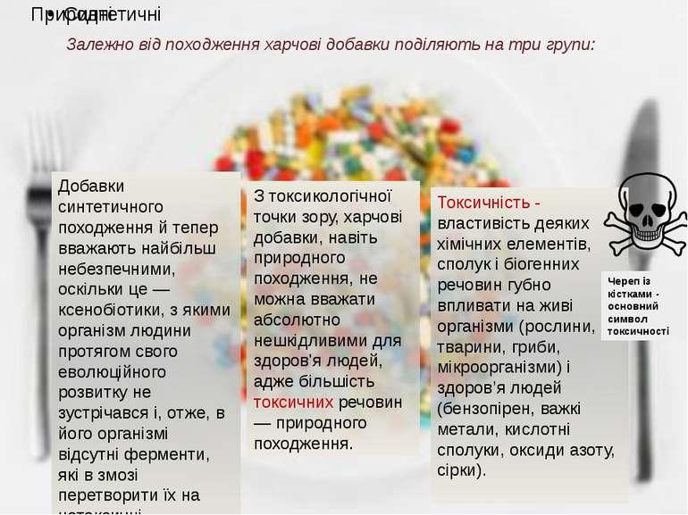 Залежно від походження харчові добавки поділяють на три групи: З токсикологіч...