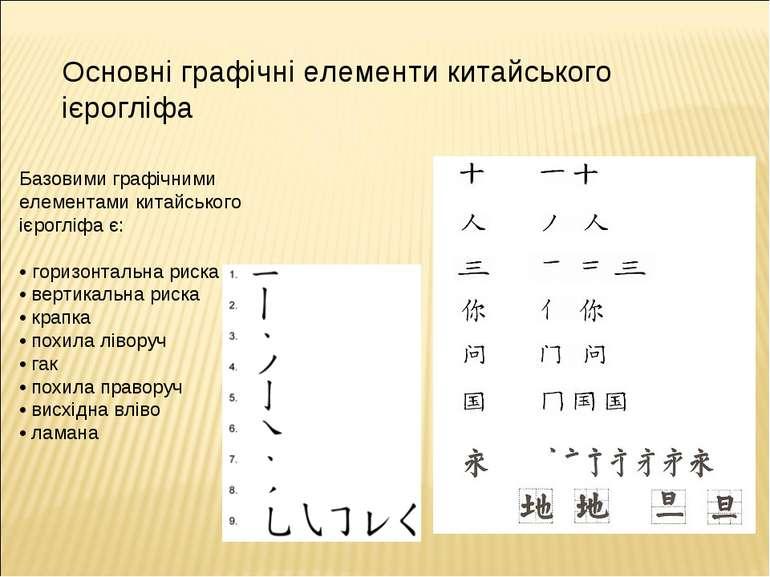 Основні графічні елементи китайського ієрогліфа Базовими графічними елементам...