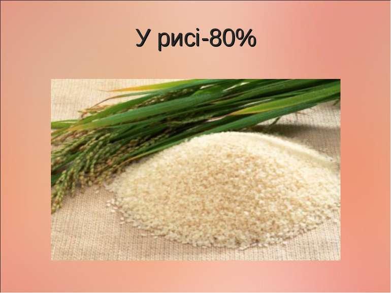 У рисі-80%