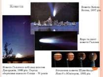 Комети Комета Галлея в небі над штатом Джорджія, 1986 рік. Період обертання н...