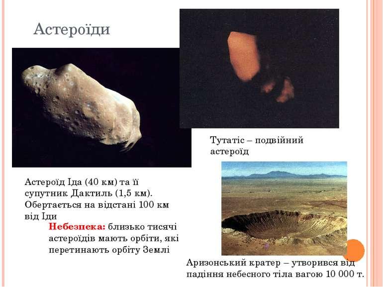 Астероїди Астероїд Іда (40 км) та її супутник Дактиль (1,5 км). Обертається н...