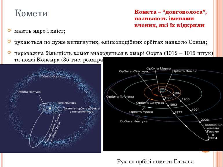 Комети мають ядро і хвіст; рухаються по дуже витягнутих, еліпсоподібних орбіт...