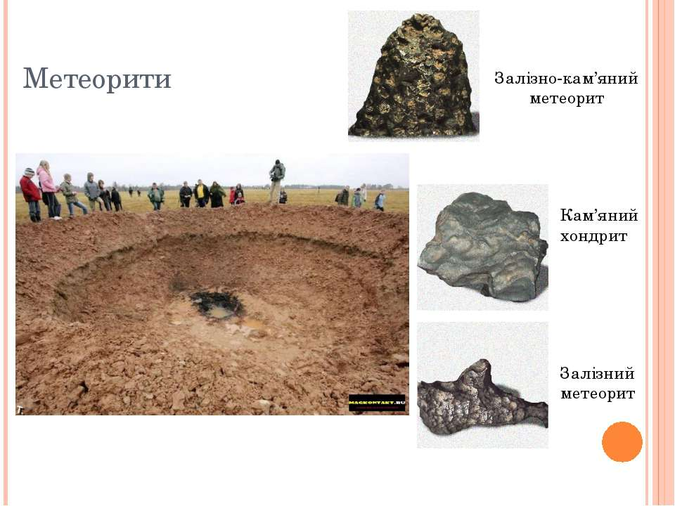 Метеорити Кам'яний хондрит Залізний метеорит Залізно-кам'яний метеорит