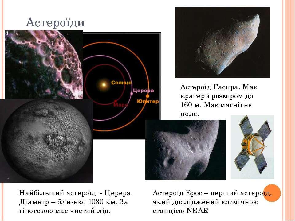 Астероїди Найбільший астероїд - Церера. Діаметр – близько 1030 км. За гіпотез...