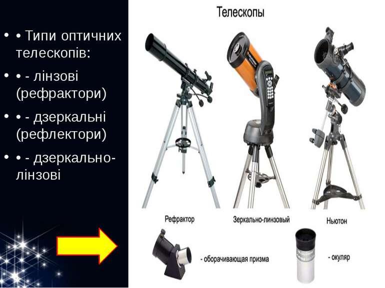 • Типи оптичних телескопів: • - лінзові (рефрактори) • - дзеркальні (рефлекто...