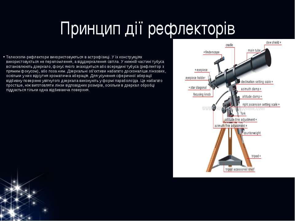 Принцип дії рефлекторів Телескопи-рефлектори використовуються в астрофізиці. ...