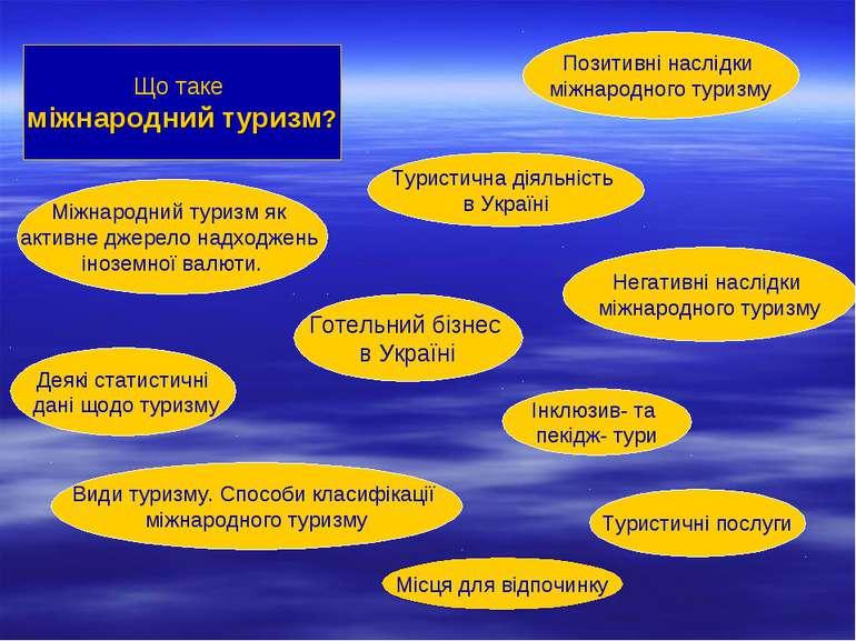 Що таке міжнародний туризм? Міжнародний туризм як активне джерело надходжень ...