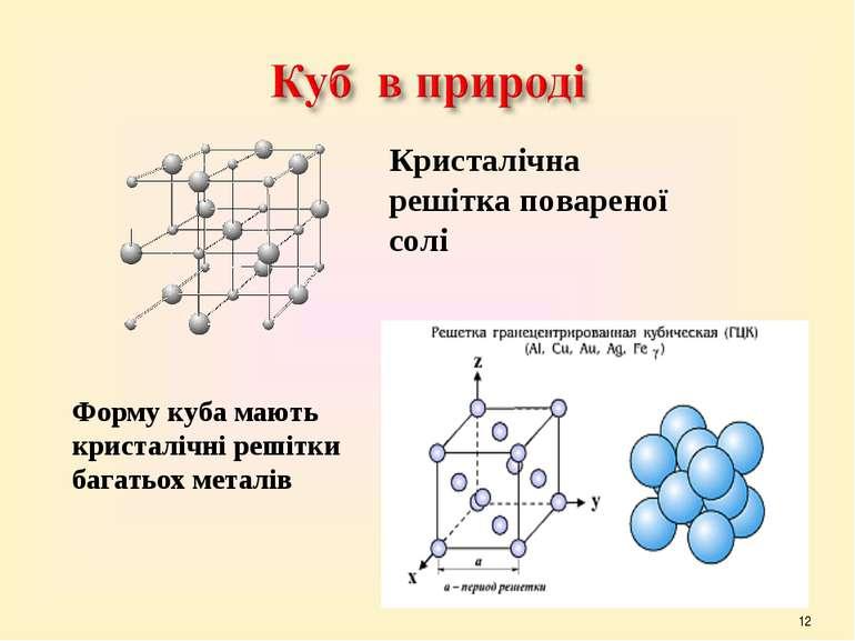 * Кристалічна решітка повареної солі Форму куба мають кристалічні решітки баг...