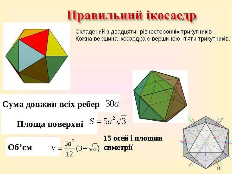 * 15 осей і площин симетрії Сума довжин всіх ребер Площа поверхні Об'єм Склад...